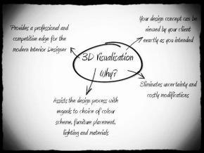 3D Visualisation Benefits