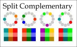 Split Complementary Colour Scheme