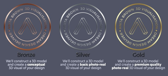 Three Tier 3D Visualisation Final